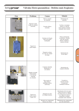 Válvulas Eletro-pneumáticas - Defeitos mais freqüentes