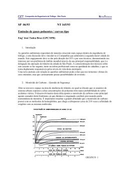 SP 06/93 NT 165/93 Emissão de gases poluentes / curvas tipo