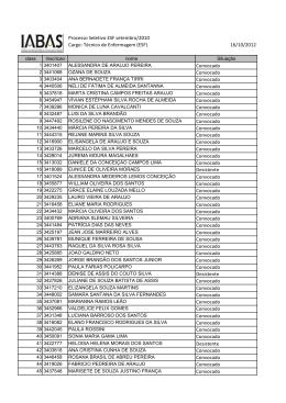 Técnico de Enfermagem (ESF) 16/10/2012 Convocado Convocado