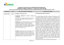 CP28 Resposta Anatel a Fernando Ferreira.