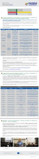 resultados - Programa de apoyo al sector educativo del MERCOSUR