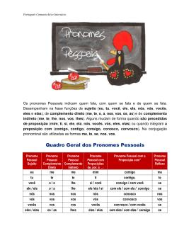 Pronomes Pessoais - Manual Interativo