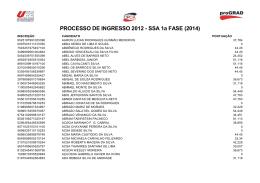 Resultado SSA1 - 2012
