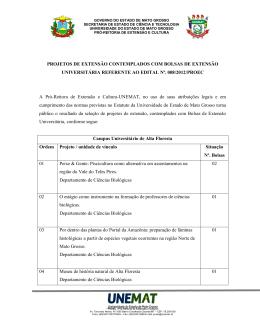 PROJETOS DE EXTENSÃO CONTEMPLADOS COM
