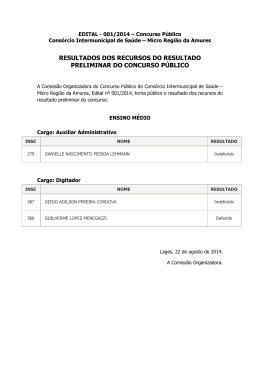 resultados dos recursos do resultado preliminar do concurso público