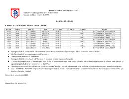 Filiada à Confederação Brasileira de Basketball Fundada em 12 de