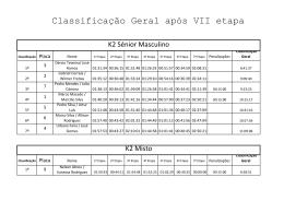 Classificação Geral após VII etapa