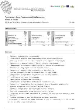 TCAT - Agrupamento Escolas João da Silva Correia