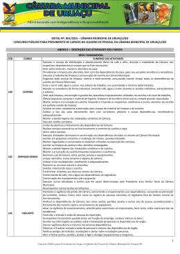 EDITAL Nº. 001/2015 – CÂMARA MUNICIPAL DE URUAÇU