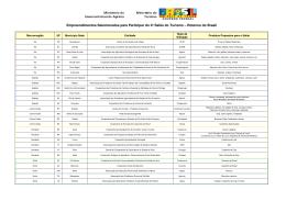 Empreendimentos Selecionados para Participar do 4º Salão do