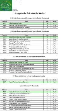 Listagem de Prémios de Mérito - SAS
