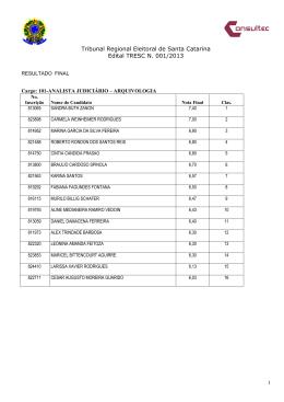 TRE-SC Resultado Final