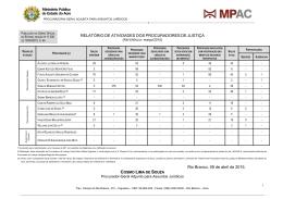 Relatório Estatístico – Março – RETIFICADO