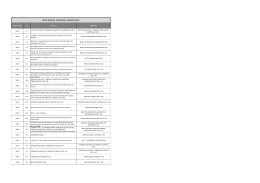 resultado 2013 - Portal da Indústria