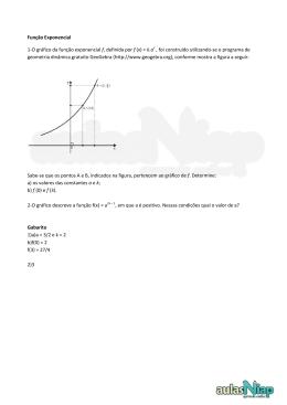 Função Exponencial 1-O gráfico da função