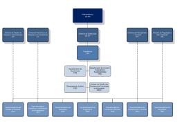 Superintendência de Planejamento e Controle