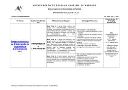 Desenvolvimento da Capacidade de Expressão e Comunicação