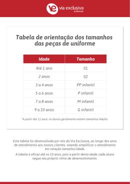 bb4fd7fa644 Catalogo Só Dança Clássico Brasil 2012. Tabela de orientação dos tamanhos  das peças de uniforme Até 1