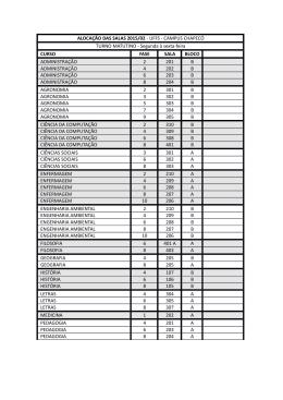 ALOCAÇÃO DAS SALAS 2015/02 - UFFS