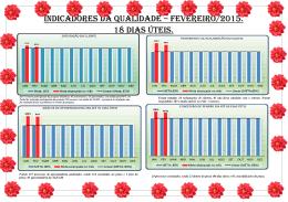 INDICADORES DA QUALIDADE – FEVEREIRO/2015. 18 DIAS ÚTEIS.