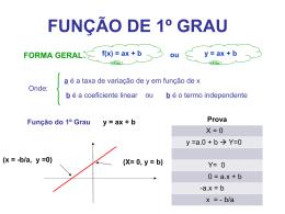 Função do 1o grau (teoria) - IME-USP