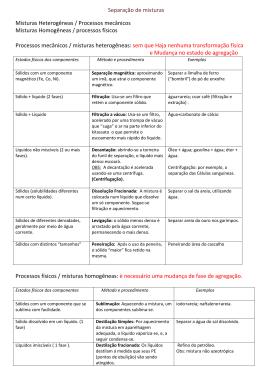 Separação de misturas Misturas Heterogêneas / Processos
