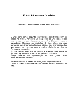 IT-200 Infraestrutura Aeronáutica O Brasil conta com o