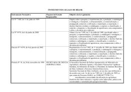 INSTRUMENTOS LEGALES DE BRASIL Instrumento - RAP-AL