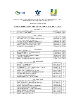Confira aqui a lista dos Reclassificados por pólo