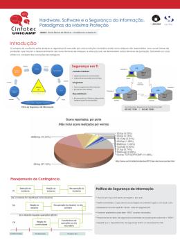 Hardware, Software e a Segurança da Informação