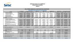 Demonstrativo – Receita – Despesa – Outubro – 2015