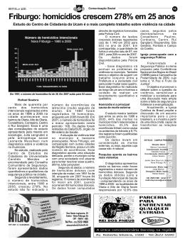 Friburgo: homicídios crescem 278% em 25 anos
