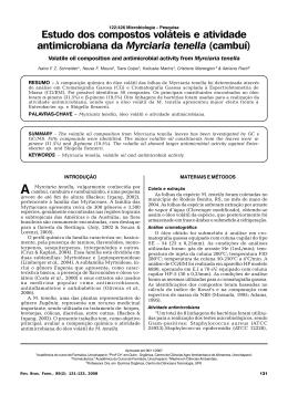 Estudo dos compostos voláteis e atividade antimicrobiana da