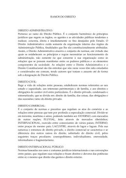 RES 11a AULA - RAMOS DO DIREITO (INDIVIDUALIZADO)