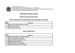 INSCRIÇÕES HOMOLOGADAS 1 Michele da Costa Santos de