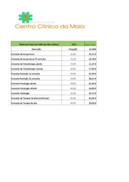 Descrição Preço(€) 15,00% Consulta de Acupuntura 35,00 29,75