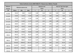 Tubos informa es gerais for Diametro nominal e interno ou externo