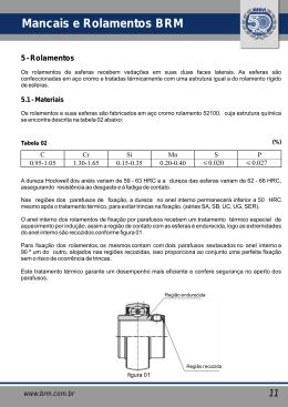 Catálogo BRM.cdr - BRM Rolamentos e Mancais