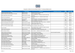 Lista de colocados por ordem alfabética
