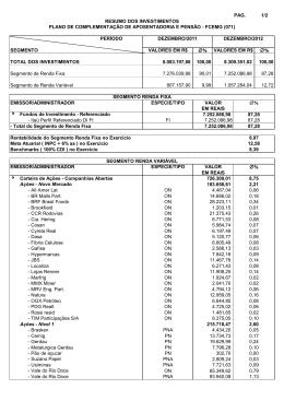 122012_Resumo dos Investimentos FCEMG