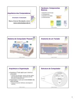 Arquitetura dos Computadores Hardware: Componentes Básicos