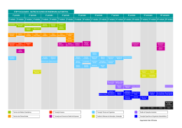 Matriz do curso (Esplanada)