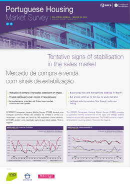 RICS / CI - Portuguese Housing Market Survey
