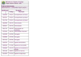 Código Descrição 516210 Acompanhante de idosos 516210
