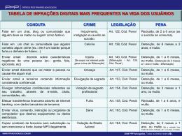 Veja aqui a tabela de crimes eletrônicos (arquivos em formato ).