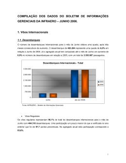 Compilação dos Dados do Boletim de info. Gerenciais da INFRAERO