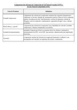 Lista de Produtos Definições Unidade compressora