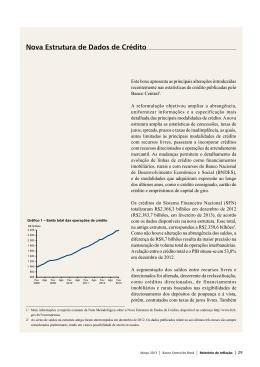 Relatório de Inflação – Março 2013