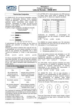 Revisão ENEM 2014