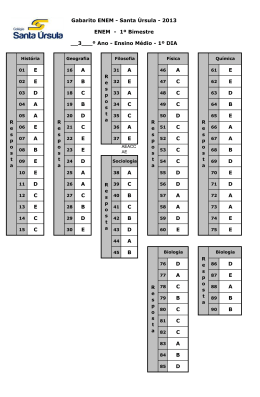 GABARITO - ENEM 2013 - 1º bimestre